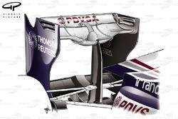 Aileron arrière courbée de la Williams FW33