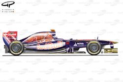 Toro Rosso STR6 side view, Japanese GP