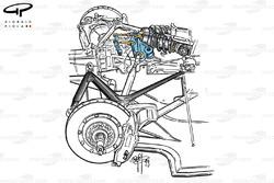 Détails de la suspension arrière de la Williams FW21