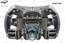 Mercedes W08 : vue de dos du volant de Lewis Hamilton