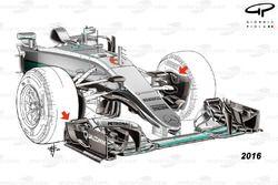 Le nez de la Mercedes F1 W07 Hybrid