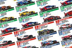 Infográfico 24 Horas de Le Mans 2017
