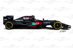 McLaren-Honda, Castrol logo
