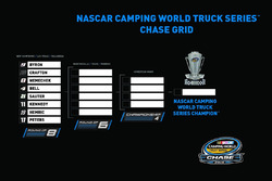 NASCAR Camping World Truck Series parrilla del Chase