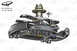 Le volant de la Ferrari SF16-H