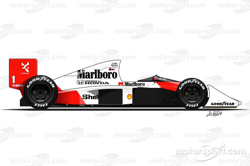 McLaren MP4-5 de Ayrton Senna (1989)