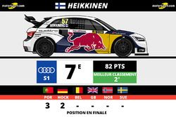Toomas Heikkinen, EKS RX