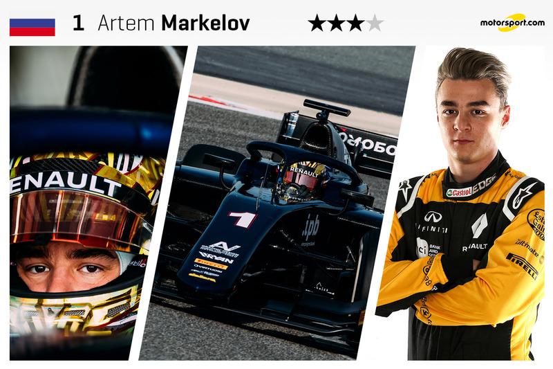 Artem Markelov - 23 ans