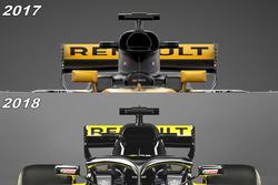 Hava girişi karşılaştırması Renault F1 Team RS18 vs RS17