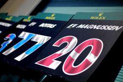 Kevin Magnussen, Renault Sport F1 Team pit tabelası