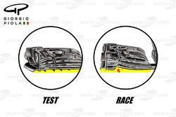 McLaren front wings comparison, 2017 vs 2016, Mexican GP