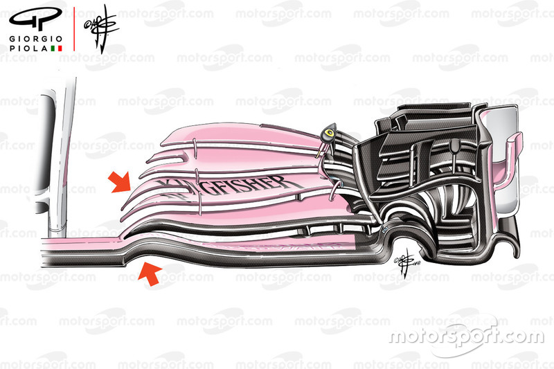 Aileron avant de la Force India VJM11
