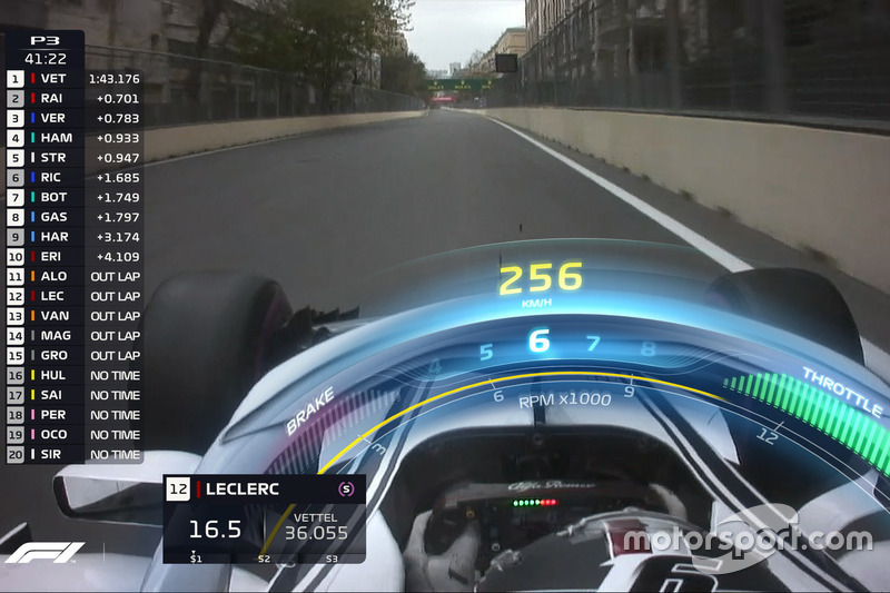 F1 Halo TV grafiği, Sauber