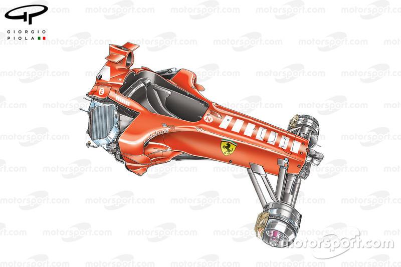 Ferrari F2005, telaio chiuso