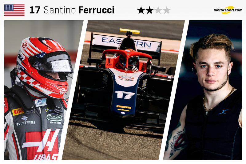 Santino Ferrucci - 19 yaş