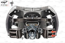 Lewis Hamilton steering wheel