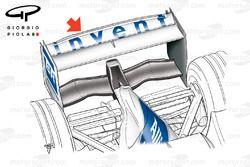 Williams FW26 achterveugel Monza