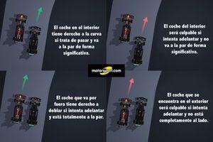 Análisis de la colisión Max Verstappen y Lewis Hamilton