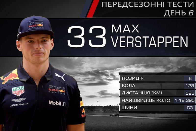 6. Макс Ферстаппен