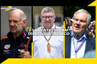 F1 Greatest Team Direttore Tecnico
