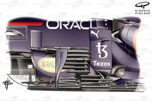 Red Bull RB16B bargeboard detail