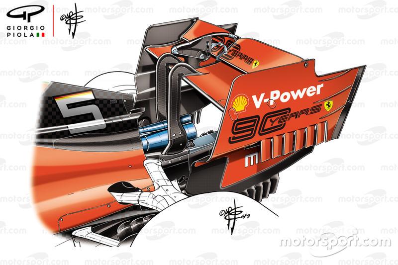 Detalhe na asa da Ferrari SF90