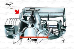 McLaren MP4-20 2005, airbox con le corna