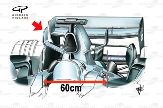 Аэродинамические элементы McLaren MP4-20, 2005год