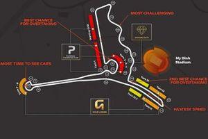 Mapa del circuito de Hanoi