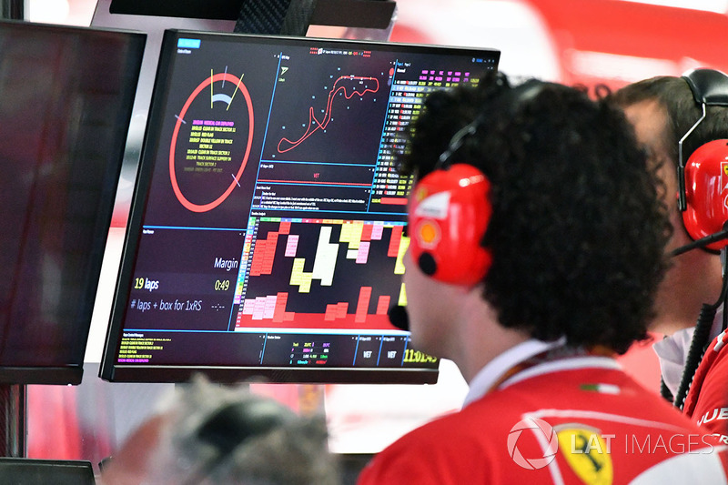 Ferrari mühendisleri