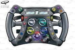 Mercedes W04, volante di Hamilton