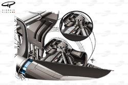 Les suspensions arrière de la Ferrari F14 T rear avec une nouvelle géométrie et de nouveaux carénages (tests pour 2015)