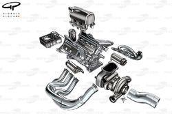 Renault V6 Hybrid power unit