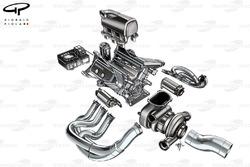 Motor híbrido Renault V6