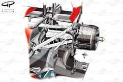 Frein arrière de la Ferrari F138