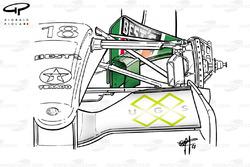 Développement des déflecteurs de la Jaguar R2