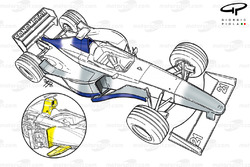Minardi M01 1999 chassis developments