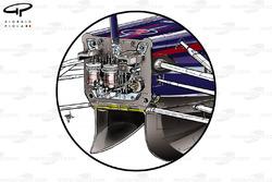Entrée d'air dans le nez de la Red Bull RB7