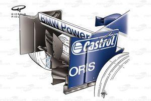 Williams FW27 2005 rear wing