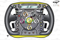Ferrari F150 and F10 (yellow part) steering wheels comparison