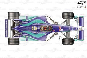 Sauber C23 2004 top view