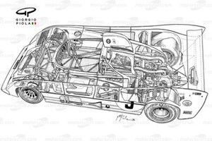 Vue d'ensemble détaillée de la Alfa Romeo 33TT12