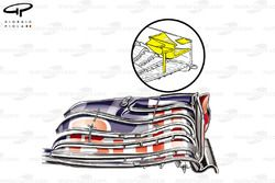 Red Bull RB10 cascade-less front wing (Usual cascade arrangement inset and highlighted in yellow)