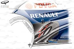 Echappements de la Williams FW35