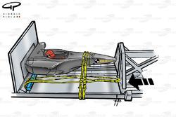 Crash-test frontal