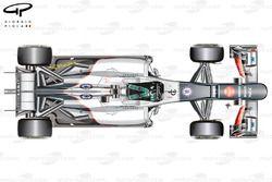 Sauber C31 top view