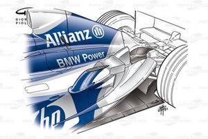 Williams FW25 2003 sidepod chimney update