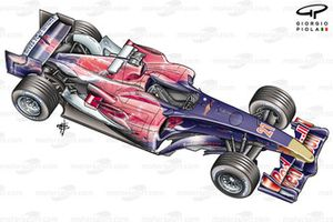 STR01 (Red Bull RB1) 2006 overview