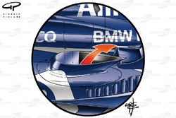 Williams FW26 sidepod chimnies opened