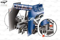 Développement de l'aileron arrière de la Williams FW31